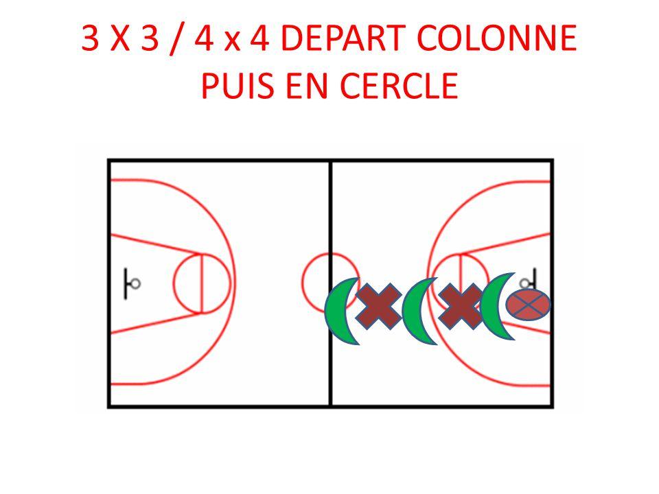 3 X 3 / 4 x 4 DEPART COLONNE PUIS EN CERCLE