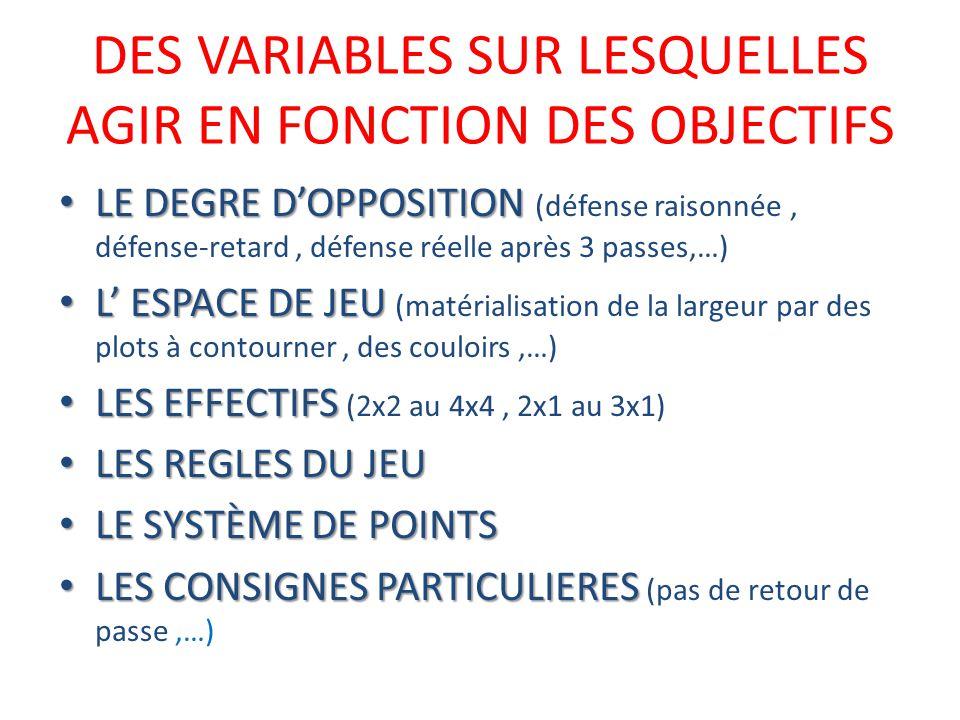 DES VARIABLES SUR LESQUELLES AGIR EN FONCTION DES OBJECTIFS