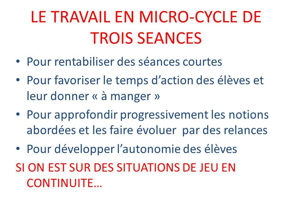 LE TRAVAIL EN MICRO-CYCLE DE TROIS SEANCES
