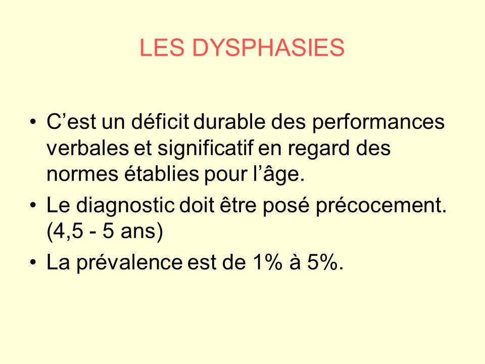LES DYSPHASIES C'est un déficit durable des performances verbales et significatif en regard des normes établies pour l'âge.