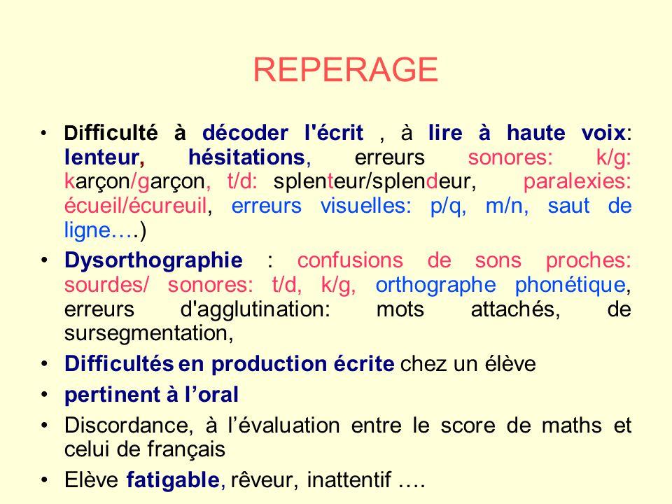 REPERAGE