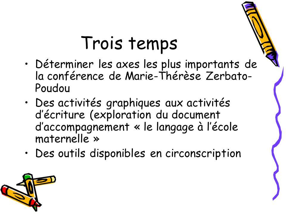 Trois temps Déterminer les axes les plus importants de la conférence de Marie-Thérèse Zerbato-Poudou.