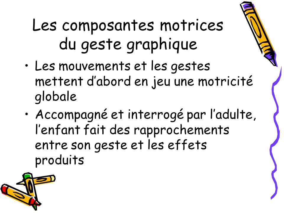 Les composantes motrices du geste graphique