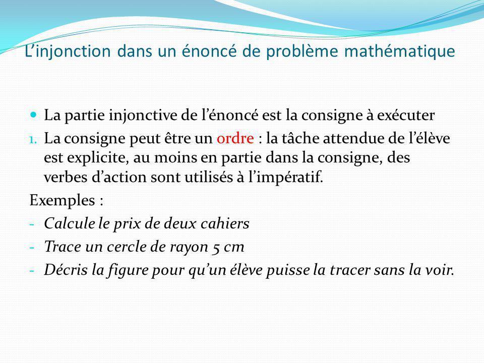 L'injonction dans un énoncé de problème mathématique