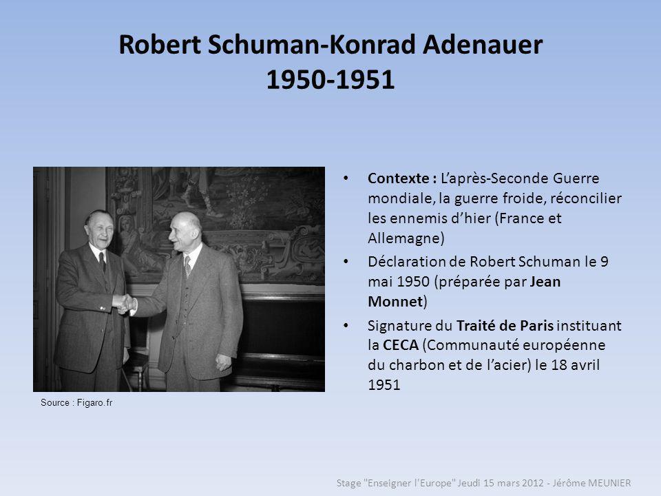 Robert Schuman-Konrad Adenauer 1950-1951