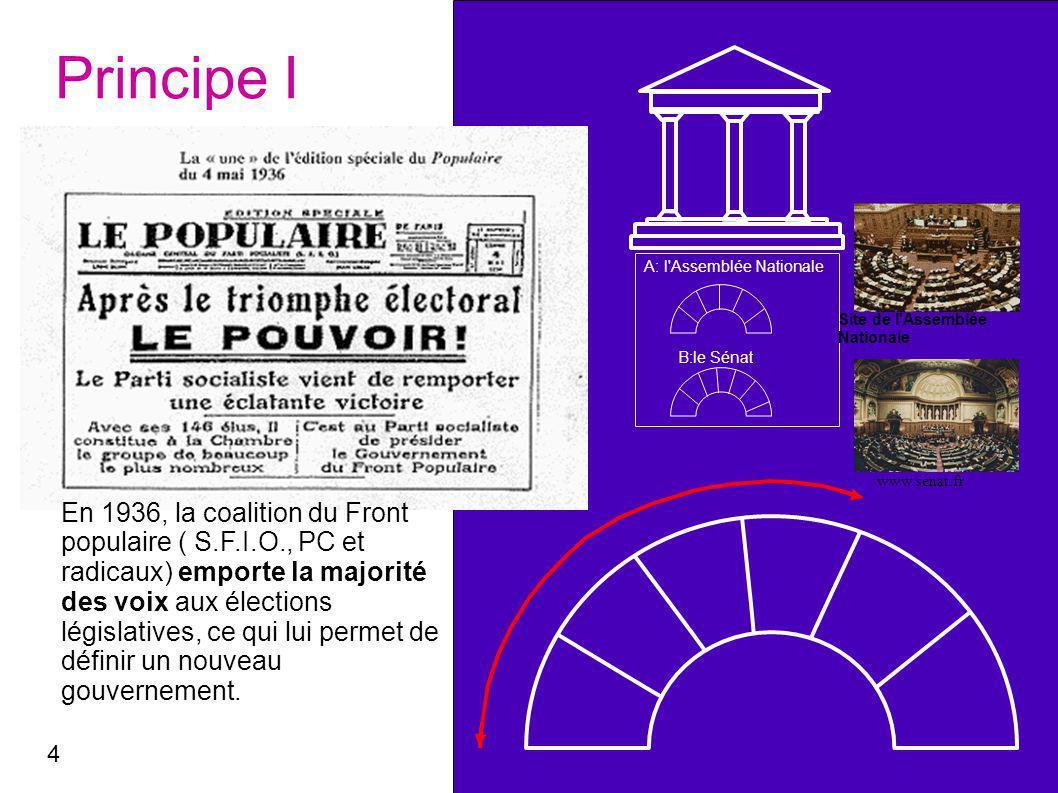 Principe I A: l Assemblée Nationale. Site de l Assemblée Nationale. B:le Sénat. www.senat.fr.