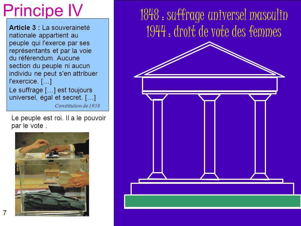 Principe IV 1848 : suffrage universel masculin