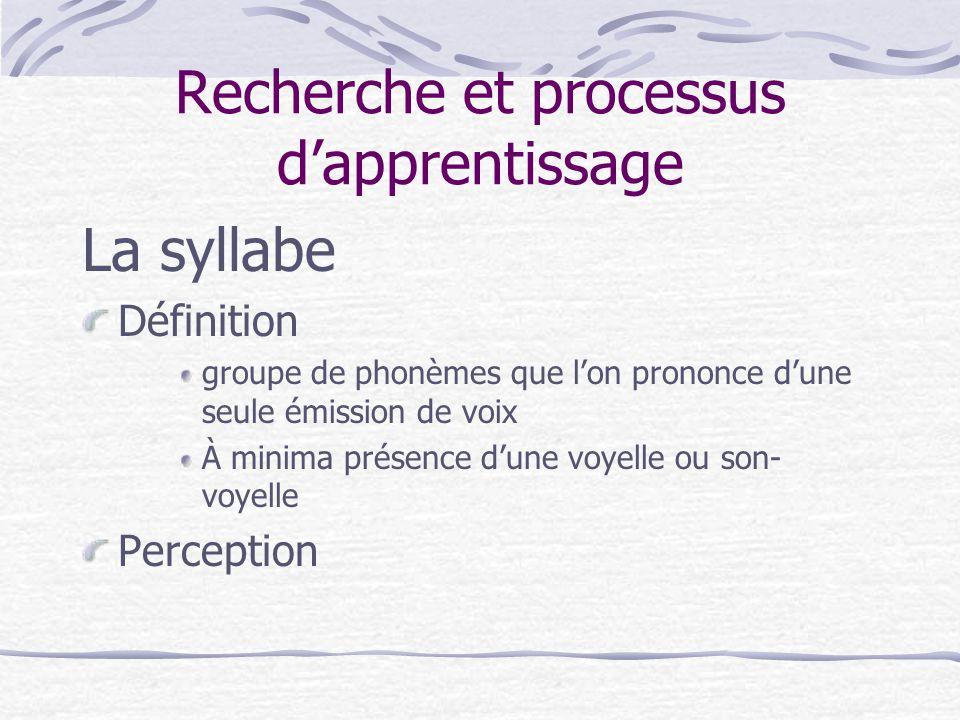 Recherche et processus d'apprentissage