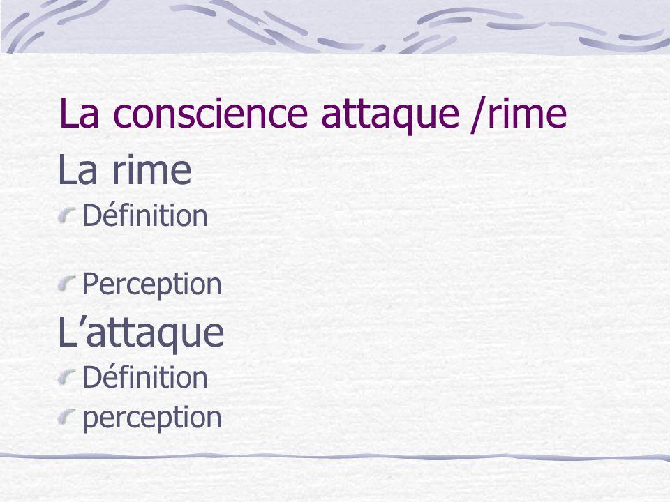 La conscience attaque /rime