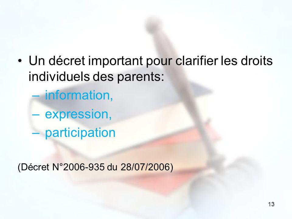 Un décret important pour clarifier les droits individuels des parents: