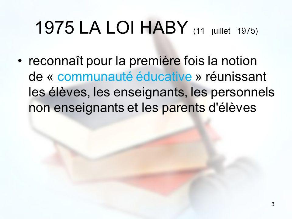 1975 LA LOI HABY (11 juillet 1975)