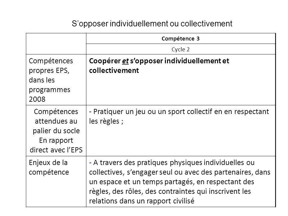 S'opposer individuellement ou collectivement Compétences propres EPS,