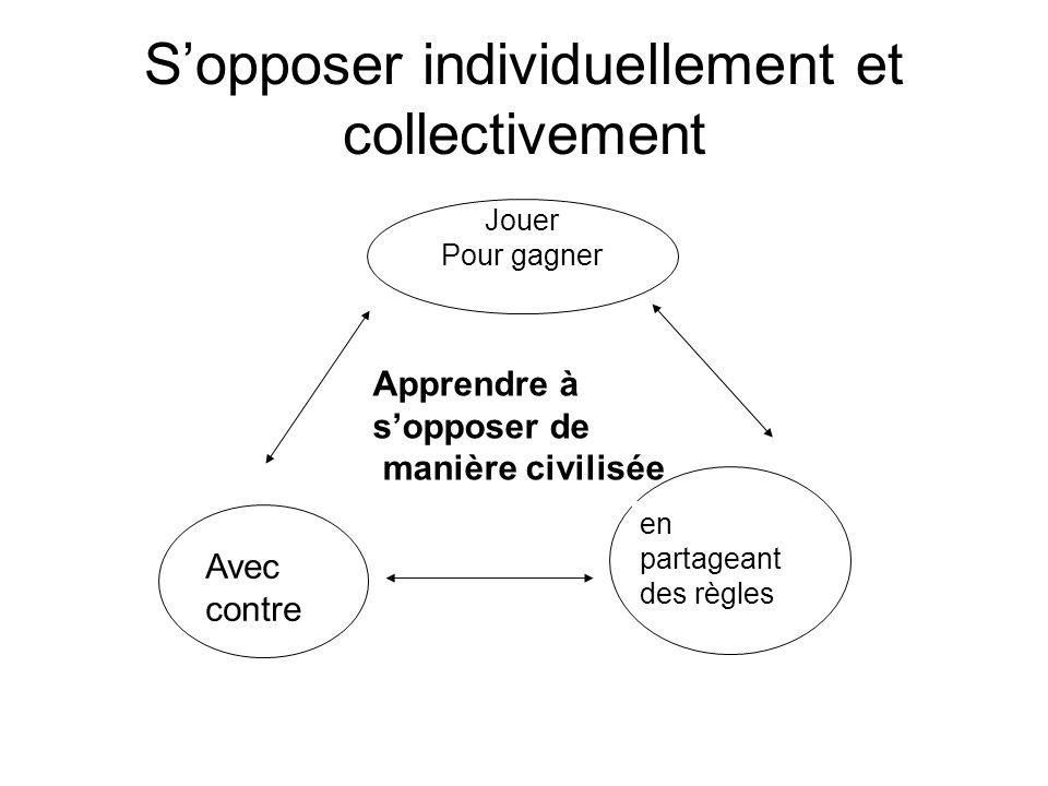 S'opposer individuellement et collectivement