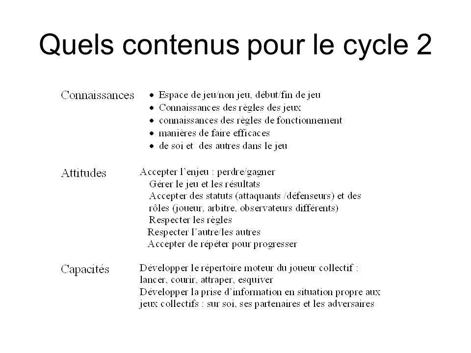 Quels contenus pour le cycle 2