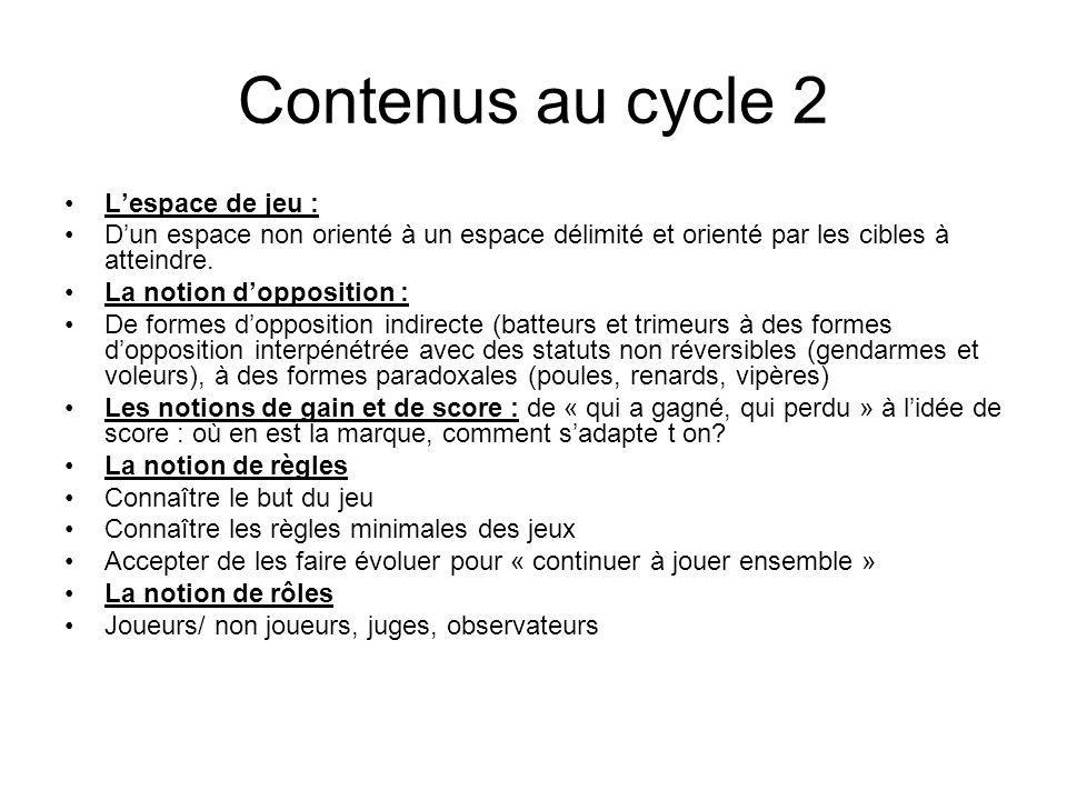 Contenus au cycle 2 L'espace de jeu :