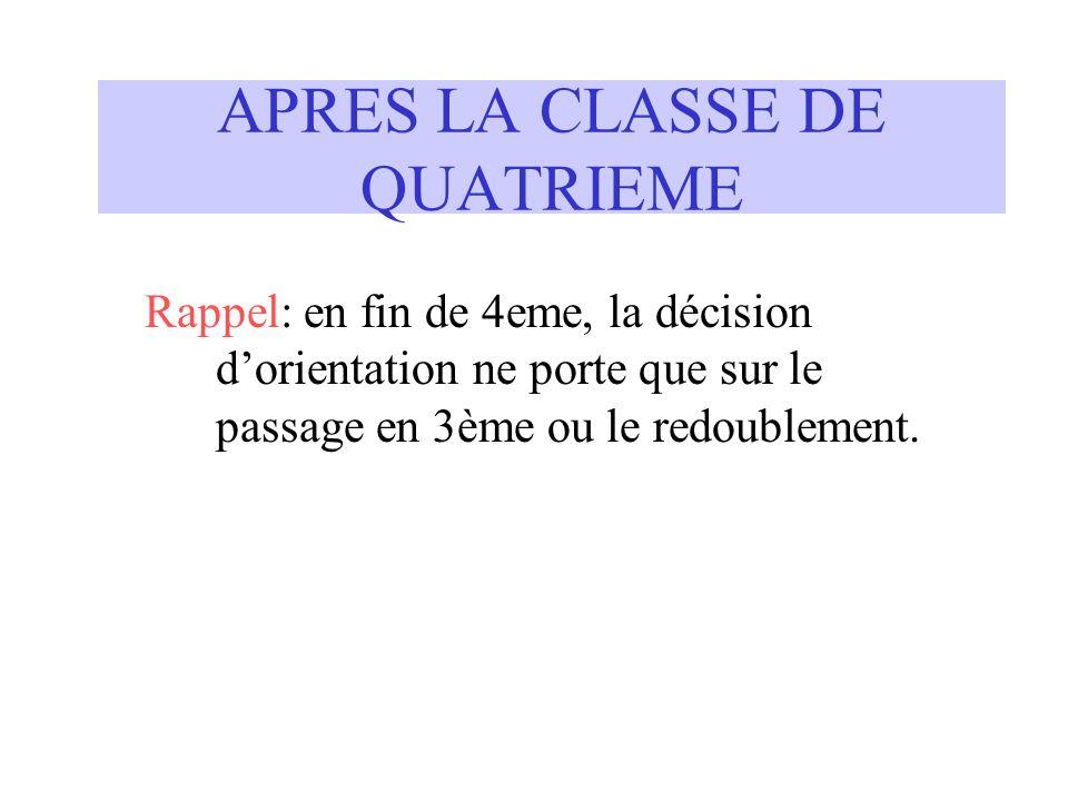 APRES LA CLASSE DE QUATRIEME
