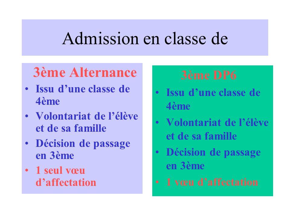 Admission en classe de 3ème DP6 3ème Alternance