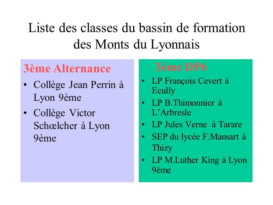 Liste des classes du bassin de formation des Monts du Lyonnais