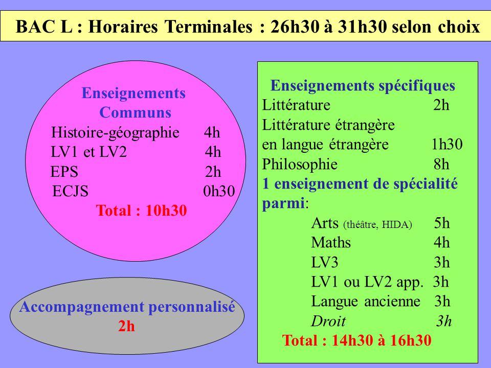 BAC L : Horaires Terminales : 26h30 à 31h30 selon choix