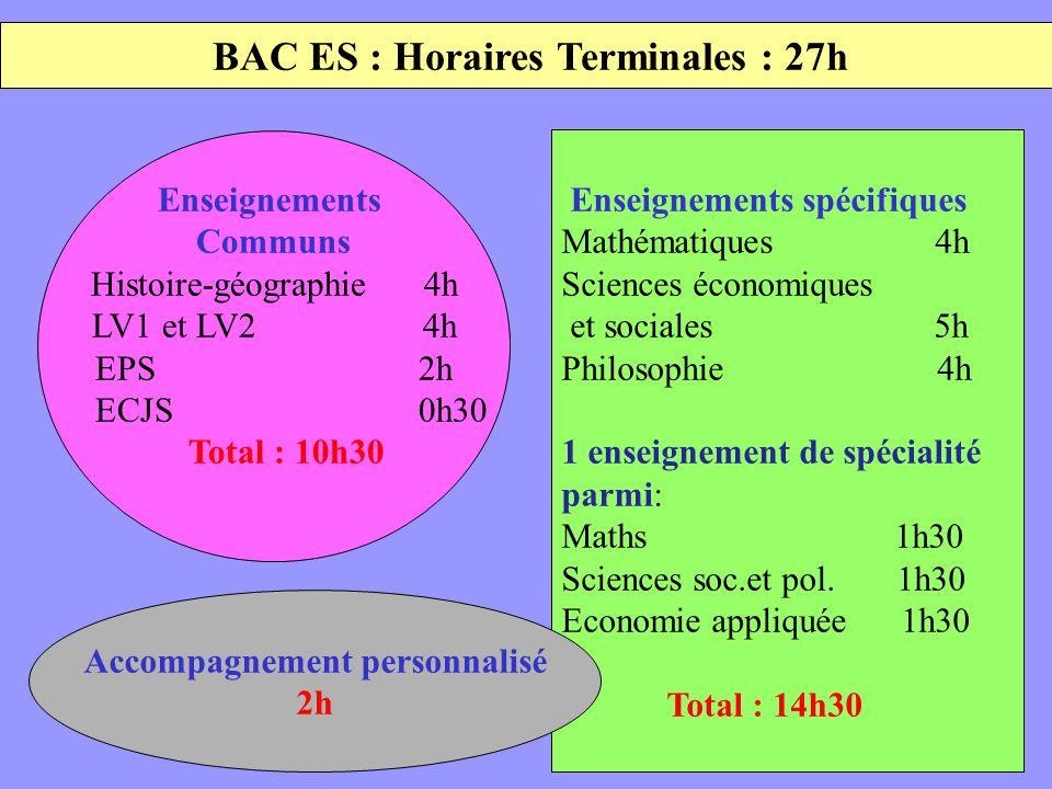 BAC ES : Horaires Terminales : 27h Accompagnement personnalisé