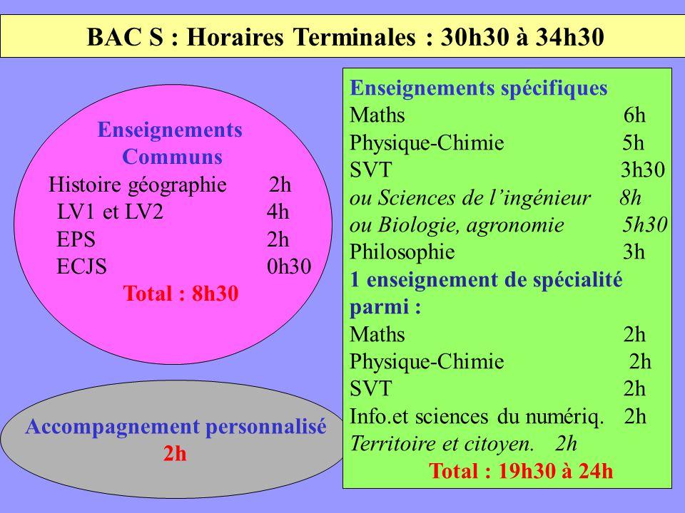 BAC S : Horaires Terminales : 30h30 à 34h30