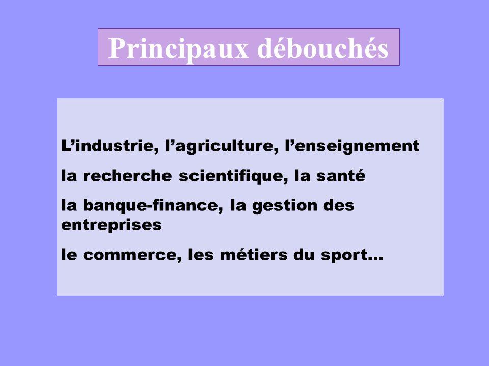 Principaux débouchés L'industrie, l'agriculture, l'enseignement
