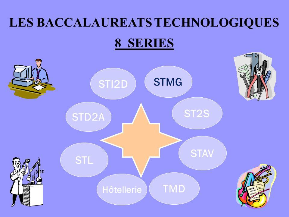 LES BACCALAUREATS TECHNOLOGIQUES