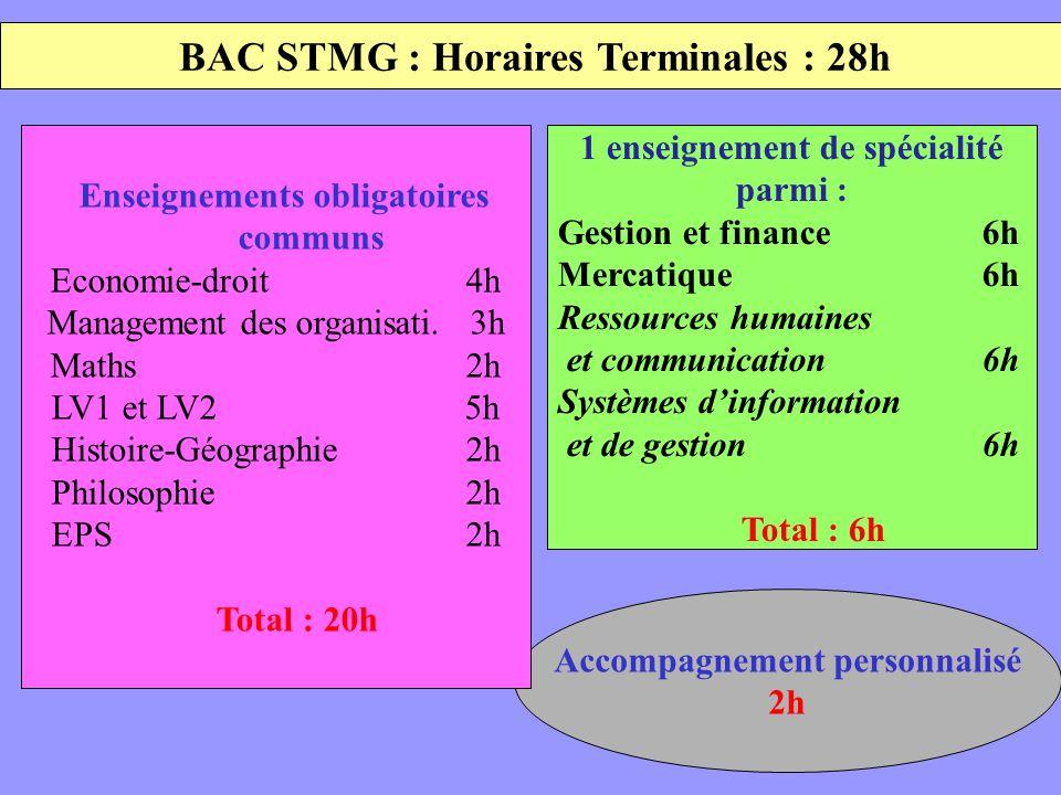 BAC STMG : Horaires Terminales : 28h