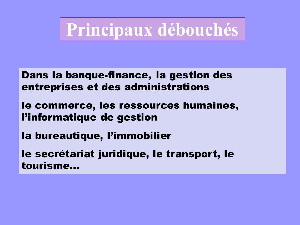 Principaux débouchés Dans la banque-finance, la gestion des entreprises et des administrations.