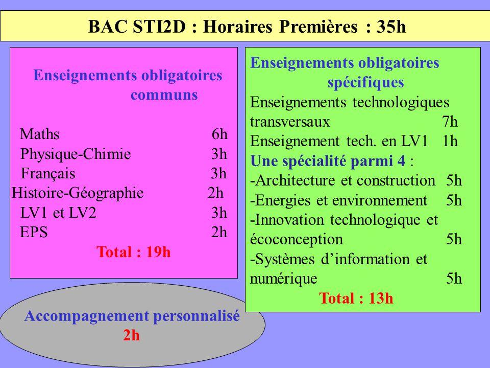 BAC STI2D : Horaires Premières : 35h
