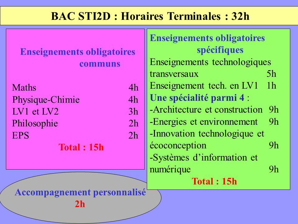 BAC STI2D : Horaires Terminales : 32h