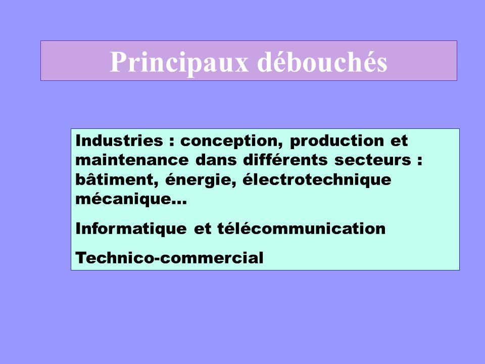 Principaux débouchés Industries : conception, production et maintenance dans différents secteurs : bâtiment, énergie, électrotechnique mécanique…