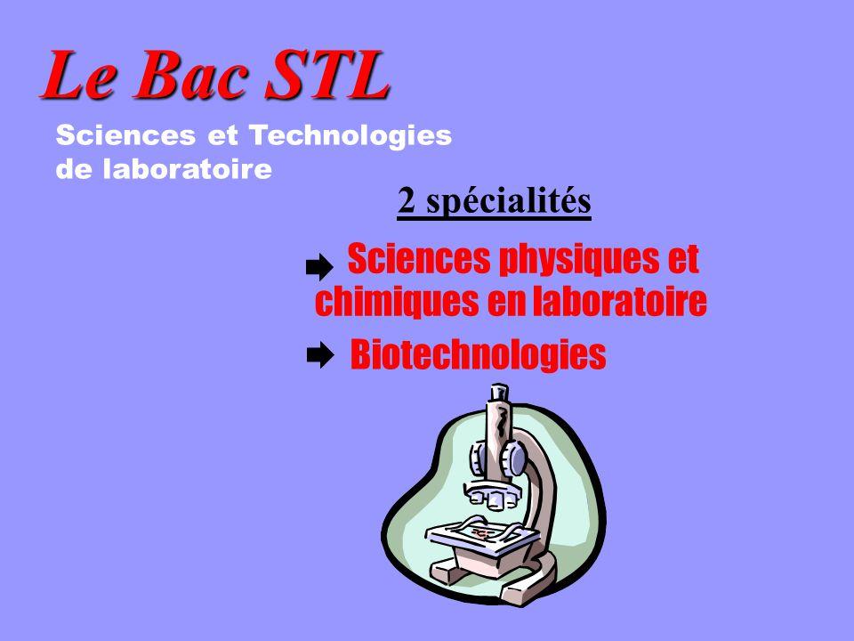 Le Bac STL Sciences physiques et chimiques en laboratoire