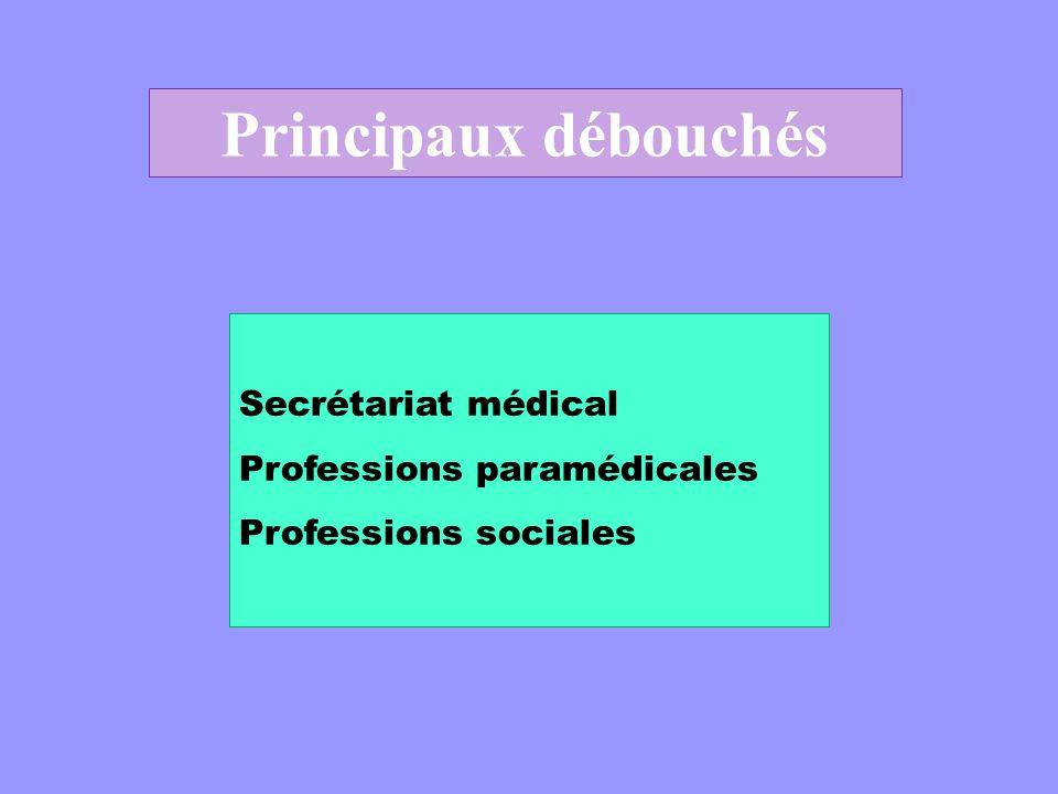 Principaux débouchés Secrétariat médical Professions paramédicales