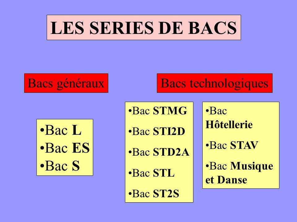 LES SERIES DE BACS Bac L Bac ES Bac S Bacs généraux