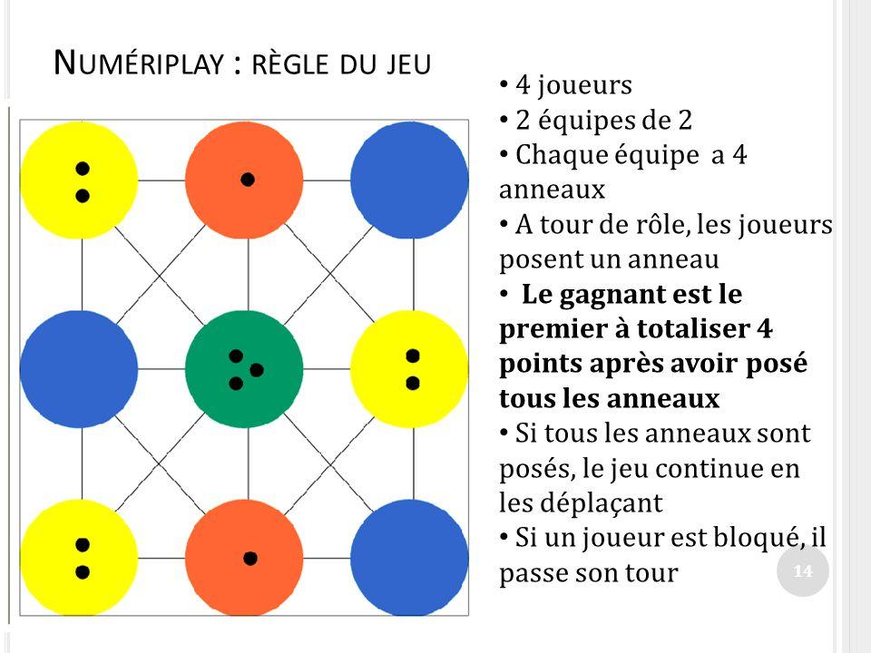 Numériplay : règle du jeu