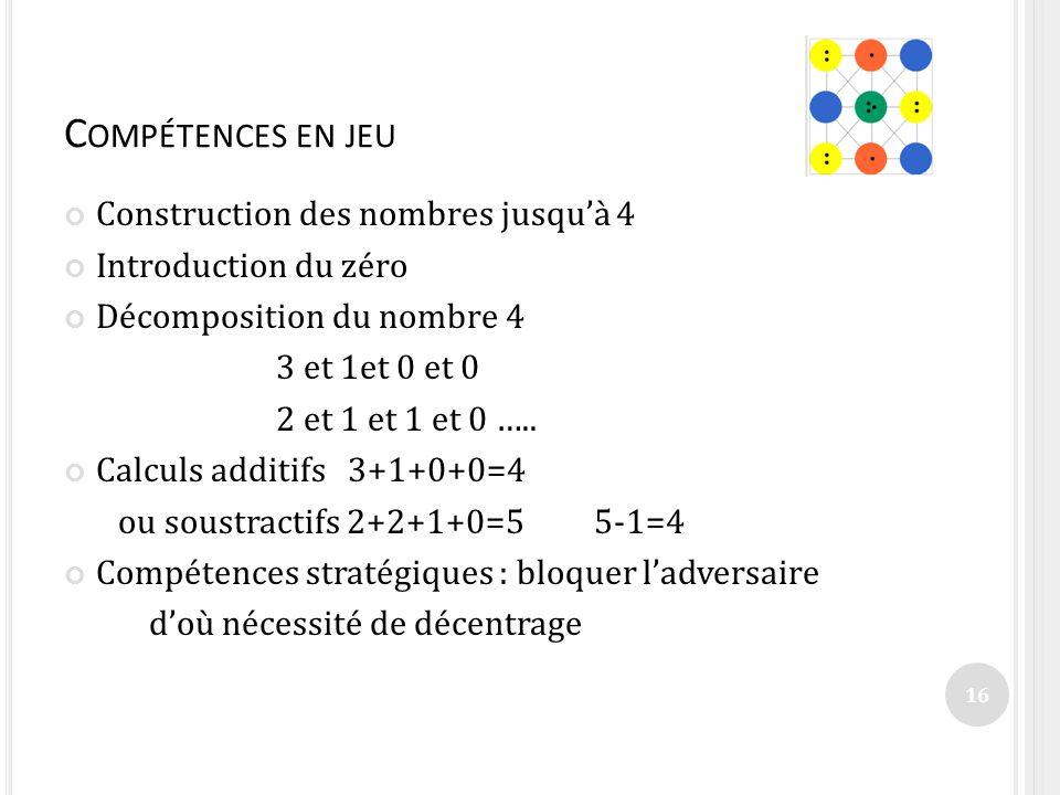 Compétences en jeu Construction des nombres jusqu'à 4
