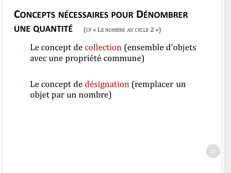 Concepts nécessaires pour Dénombrer une quantité (cf « Le nombre au cycle 2 »)