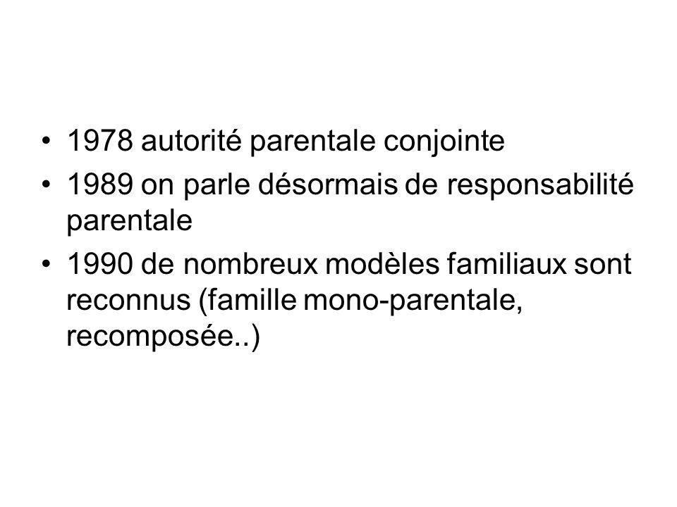 1978 autorité parentale conjointe