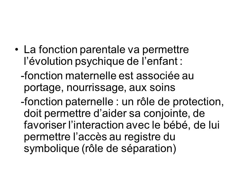 La fonction parentale va permettre l'évolution psychique de l'enfant :