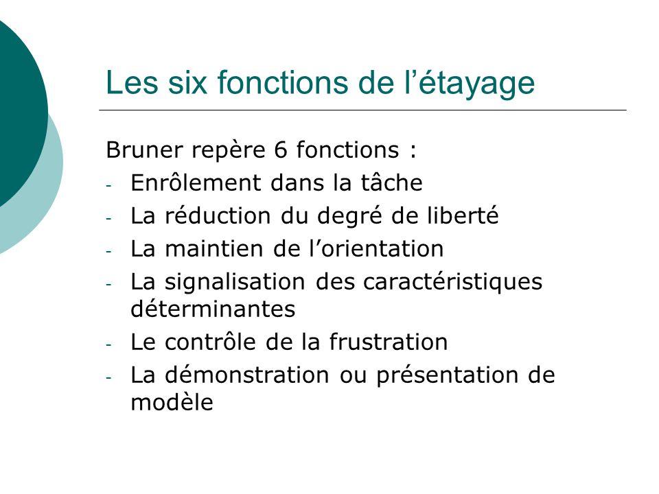 Les six fonctions de l'étayage