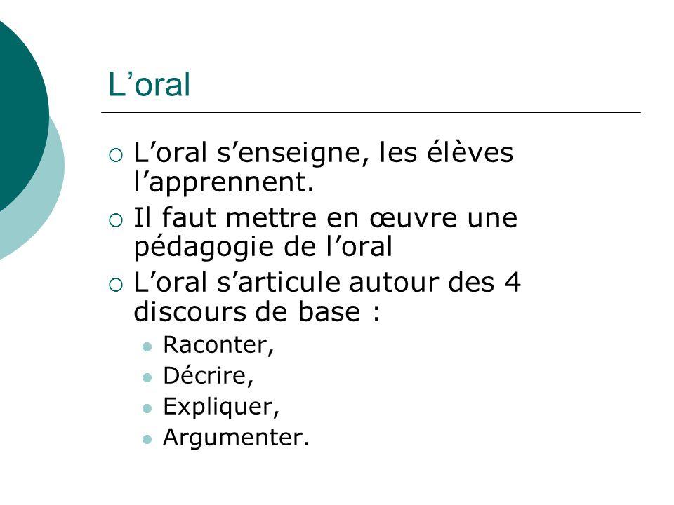 L'oral L'oral s'enseigne, les élèves l'apprennent.