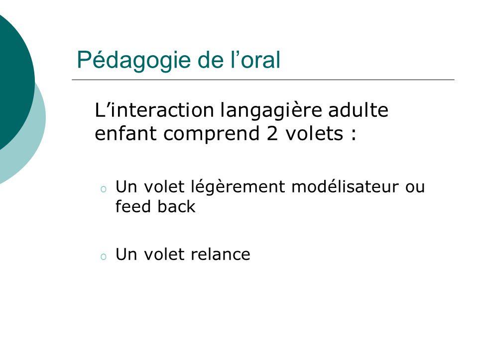 Pédagogie de l'oral L'interaction langagière adulte enfant comprend 2 volets : Un volet légèrement modélisateur ou feed back.