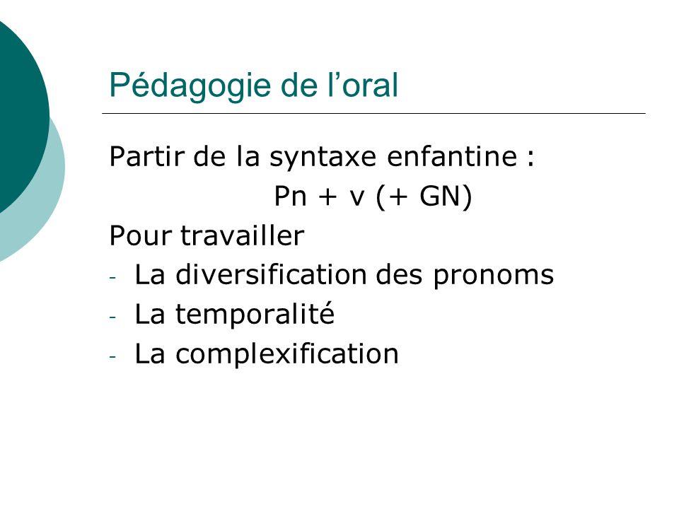 Pédagogie de l'oral Partir de la syntaxe enfantine : Pn + v (+ GN)