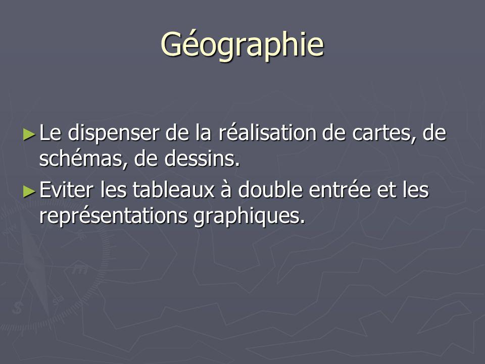 Géographie Le dispenser de la réalisation de cartes, de schémas, de dessins.