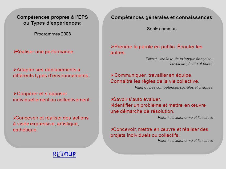 RETOUR Compétences propres à l'EPS