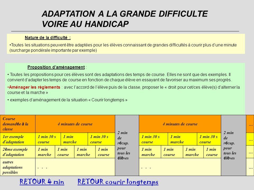 ADAPTATION A LA GRANDE DIFFICULTE VOIRE AU HANDICAP