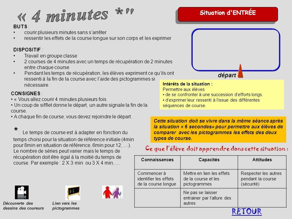 « 4 minutes * Situation d ENTRÉE. BUTS : courir plusieurs minutes sans s'arrêter.