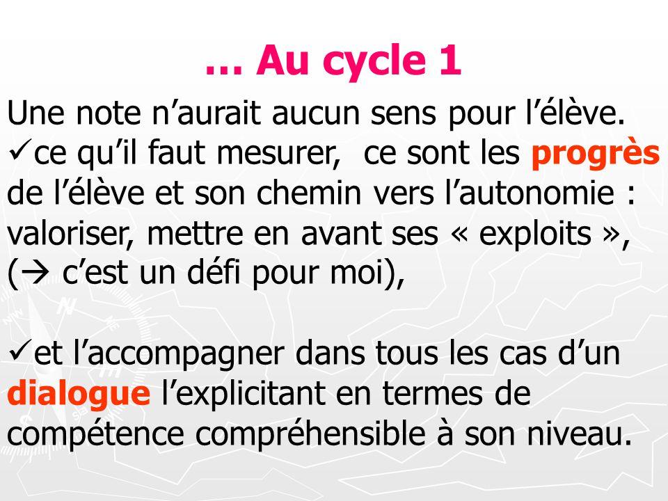 … Au cycle 1 Une note n'aurait aucun sens pour l'élève.