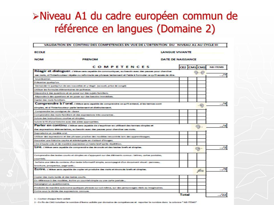 Niveau A1 du cadre européen commun de référence en langues (Domaine 2)